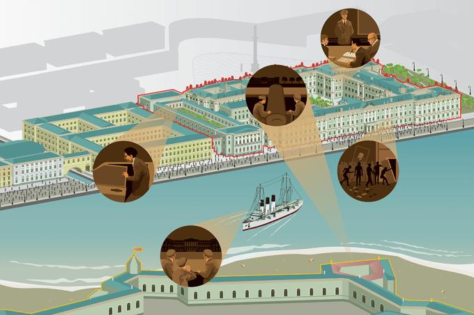 Como foi o cerco ao Palácio de Inverno durante a Revolução Russa?