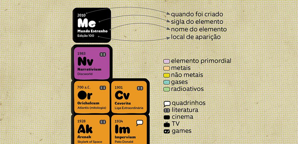 periodica3
