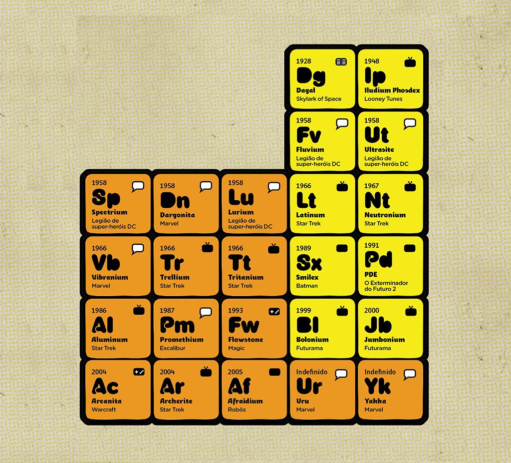 periodica6