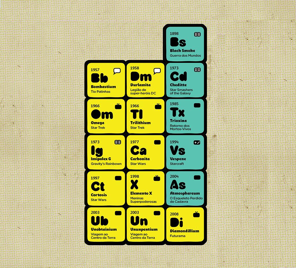 periodica7