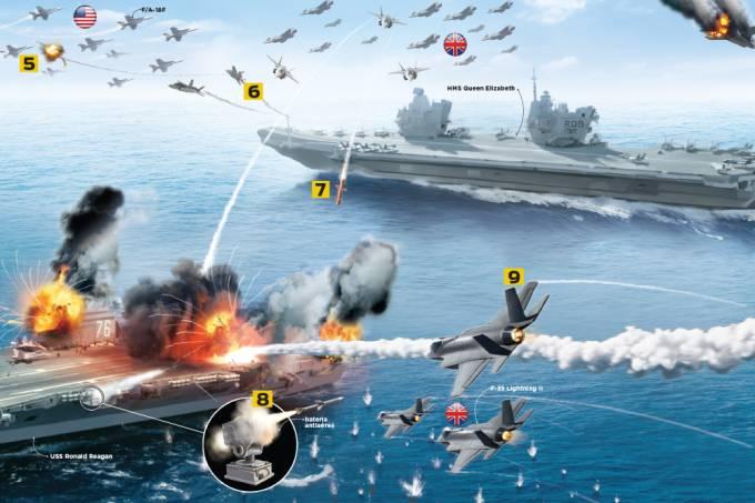 Como seria a batalha entre os dois porta-aviões mais poderosos do mundo?