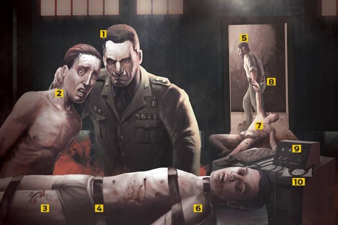 Retrato Falado Coronel Brilhante Ustra