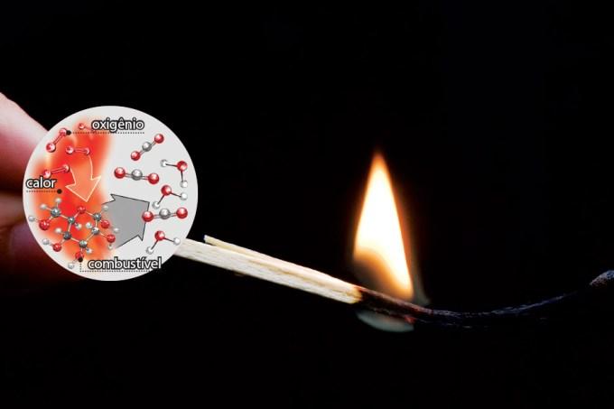 Por que o fogo queima?