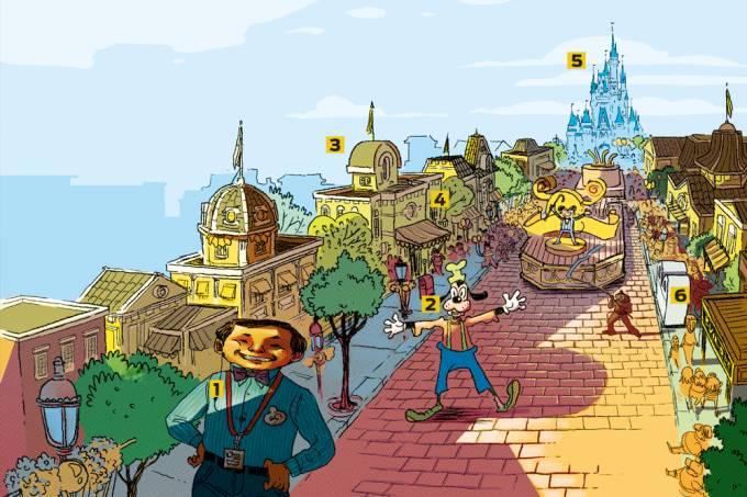 O lado D da Disney