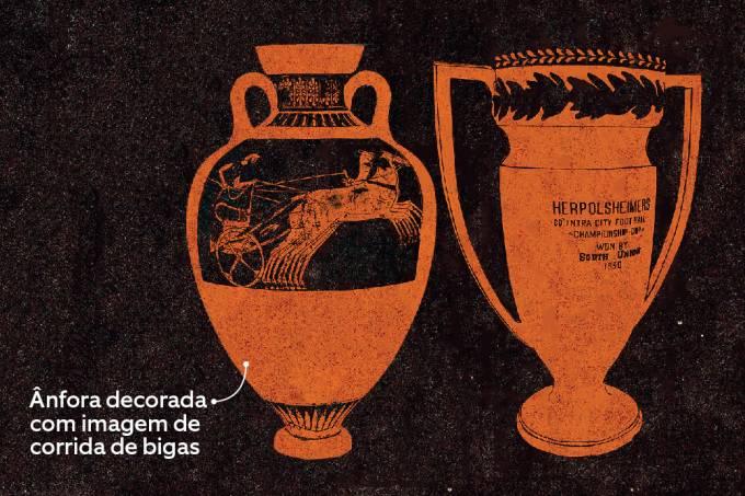 Por que o troféu de torneios esportivos tem formato de taça?