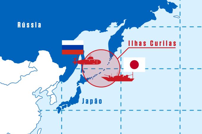 Ilhas Curilas