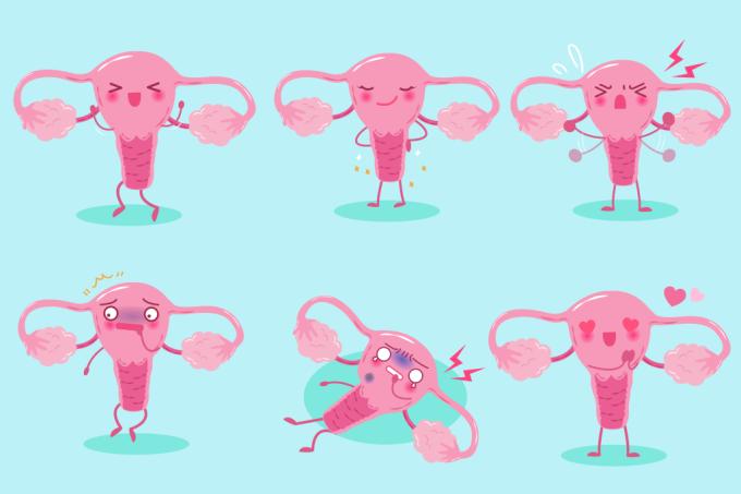 utero-endometriose