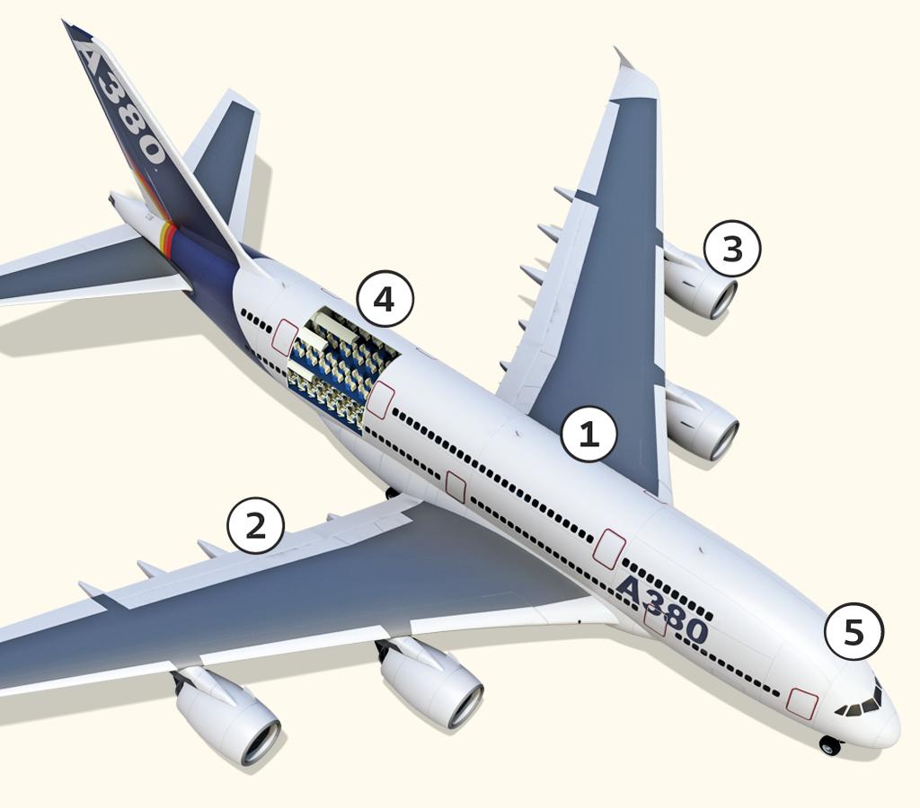 Avião A380