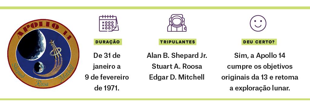 Apollo 14. Duração de 31 de janeiro a 9 de fevereiro de 1971. Tripulantes: Alan B. Shepard Jr. Stuart A. Roosa e Edgar D. Mitchell. Deu certo? Sim. A Apollo 14 cumpre os objetivos originais da 13 e retoma a exploração lunar.