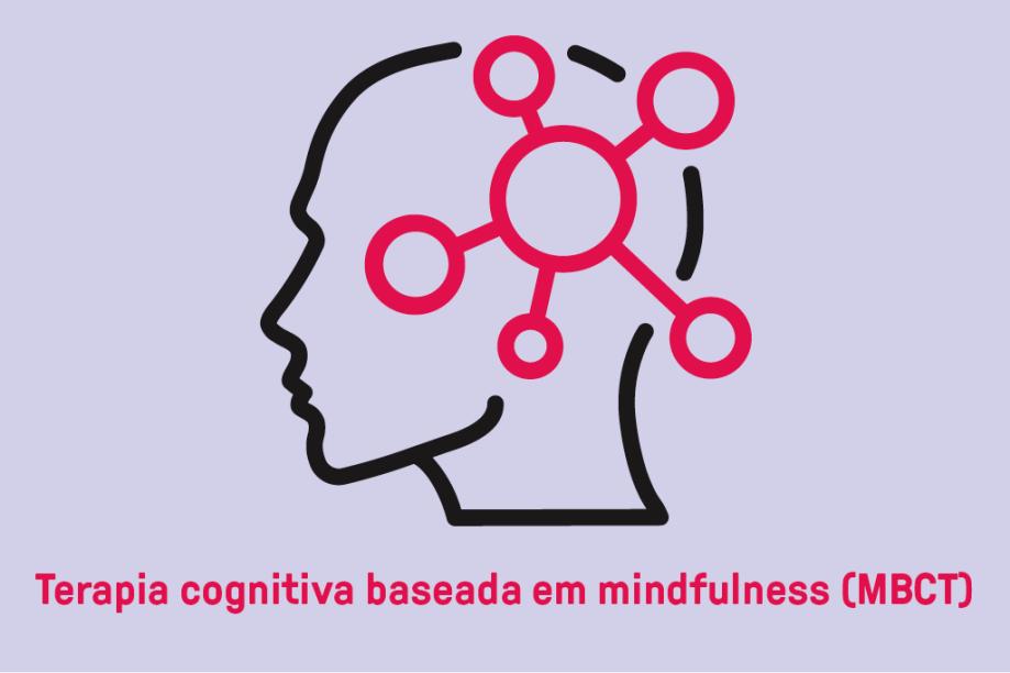 A TCC clássica encontra-se com o mindfulness – uma técnica voltada à atenção plena no aqui e agora. A ideia é combater a falta de flexibilidade do paciente. Questões como a consciência sobre os pensamentos abrem novas possibilidades ao tratamento.