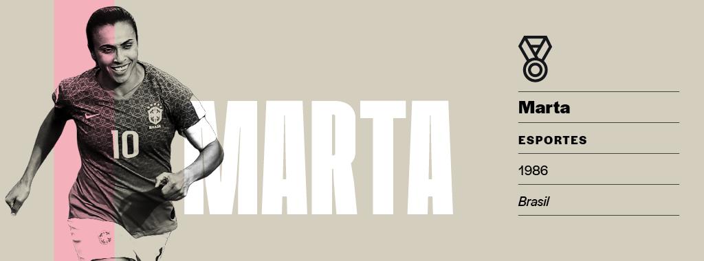 <strong>Única centenária.</strong> Marta é a única pessoa a marcar mais de cem gols vestindo a camiseta da Seleção Brasileira. Ela chegou à marca em dezembro de 2015. Pelé, artilheiro dos homens na história, fez 95 pelo Brasil.