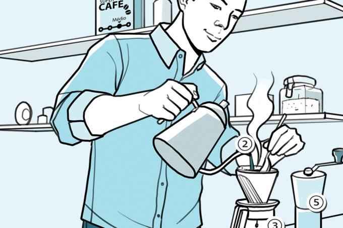 manual_cafe