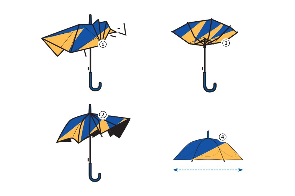 infográfico que ilustra os defeitos de um guarda-chuva, descritos abaixo. O guarda-chuva foi representado nas cores azul e amarelo.