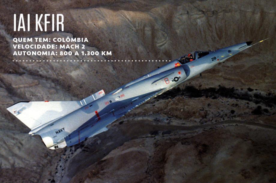 Avião israelense dos anos 1970. É rápido, mas tem autonomia bem restrita e é considerado pouco manobrável (em Israel, foi abandonado já em 1976, em favor de F-15 comprados dos EUA). A Força Aérea Colombiana opera 21 unidades, que foram utilizadas em operações contra as FARC.