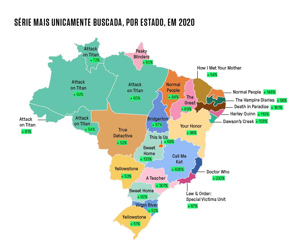 Ilustração do mapa do Brasil, com uma legenda em cada estado.