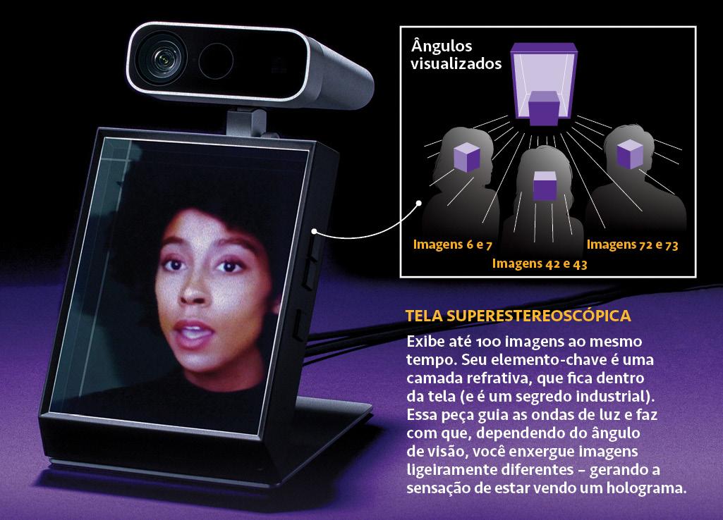 Nova tecnologia de tela para capturar e exibir hologramas.