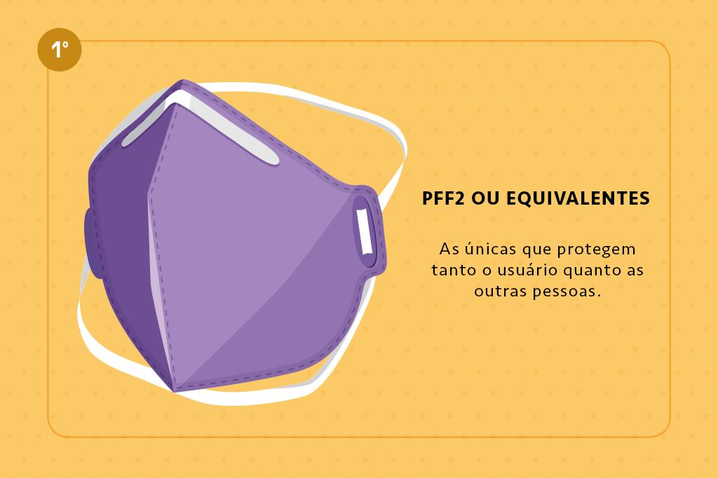 Ilustração da máscara PFF2, com a indicação de 1º lugar no lado esquerdo. Ao lado direito, o texto:
