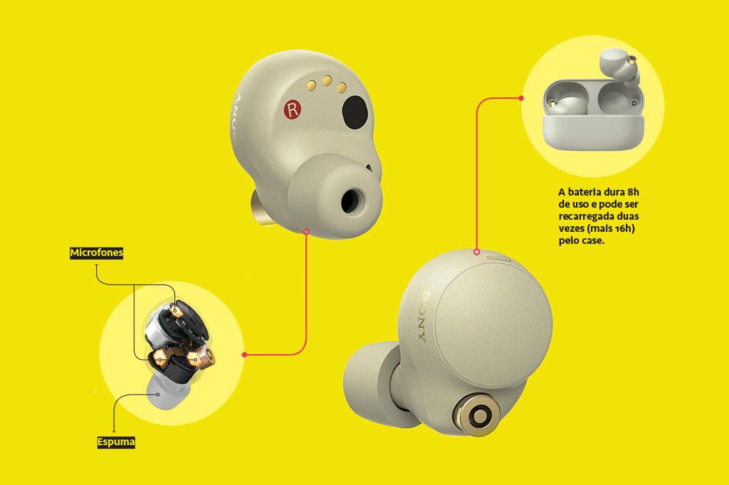 Foto dos fones Sony WF-1000XM4 em um fundo amarelo, com detalhes para o interior do fone de ouvido e a caixinha.