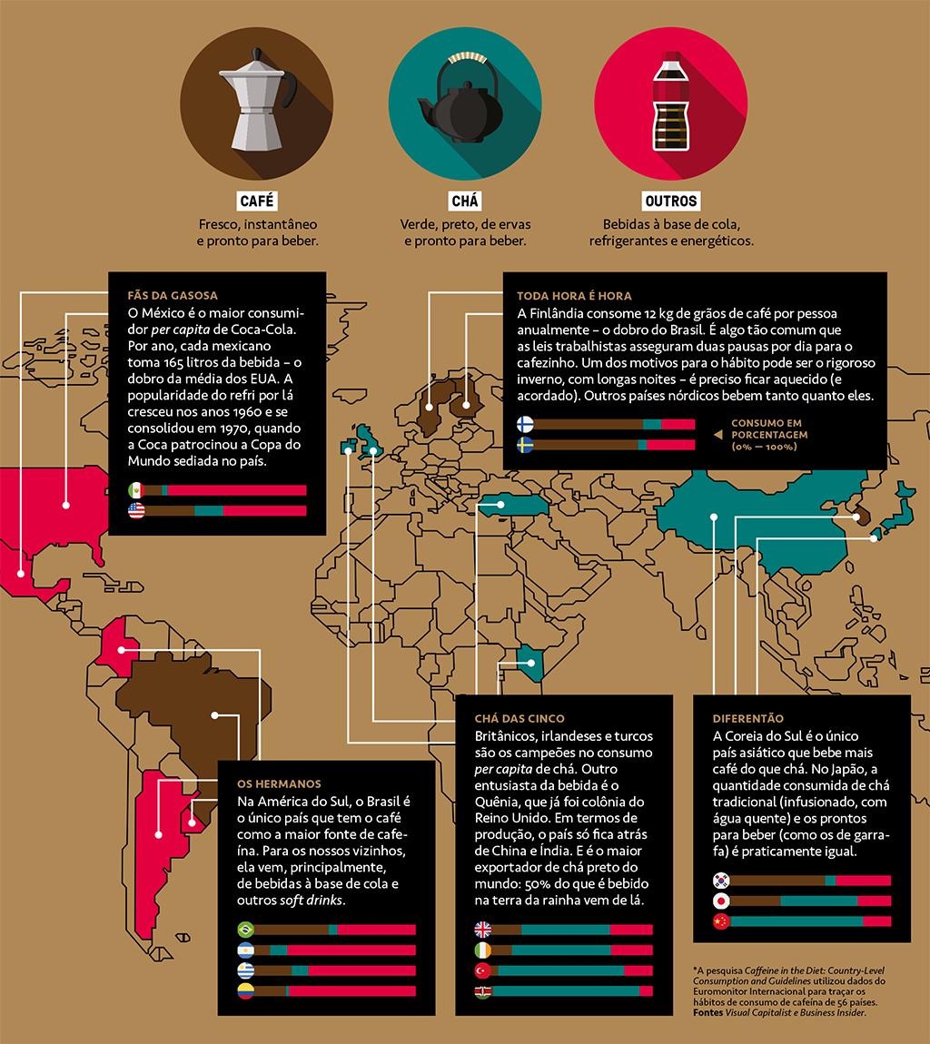 Infográfico mostrando como cada país consome cafeída - café, chá ou outras bebidas.
